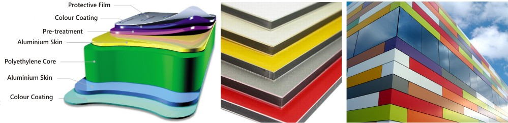aluminium composite panel colours