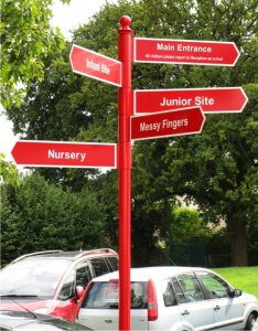 Fingerpost Signs