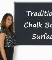 Chalk Board Surface Notice Board