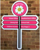 Wall Mounted Fingerpost Sign